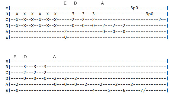 Guitar guitar tabs back in black : AC/DC Back In Black accordi chitarra guitar chords tabs ...