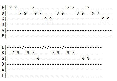 Dire straits archivi | guitar chords.