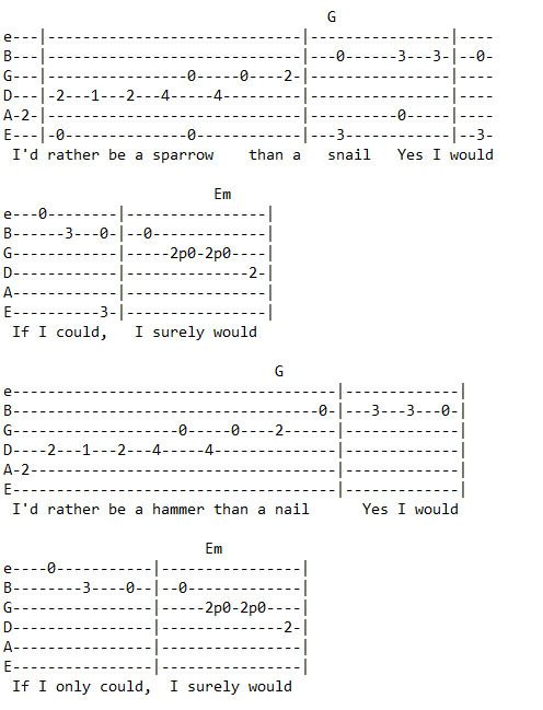 Simon And Garfunkel Archivi Guitar Chords