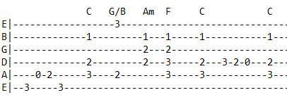 Bob Marley Archivi | Guitar Chords